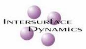 Intersurface Dynamics